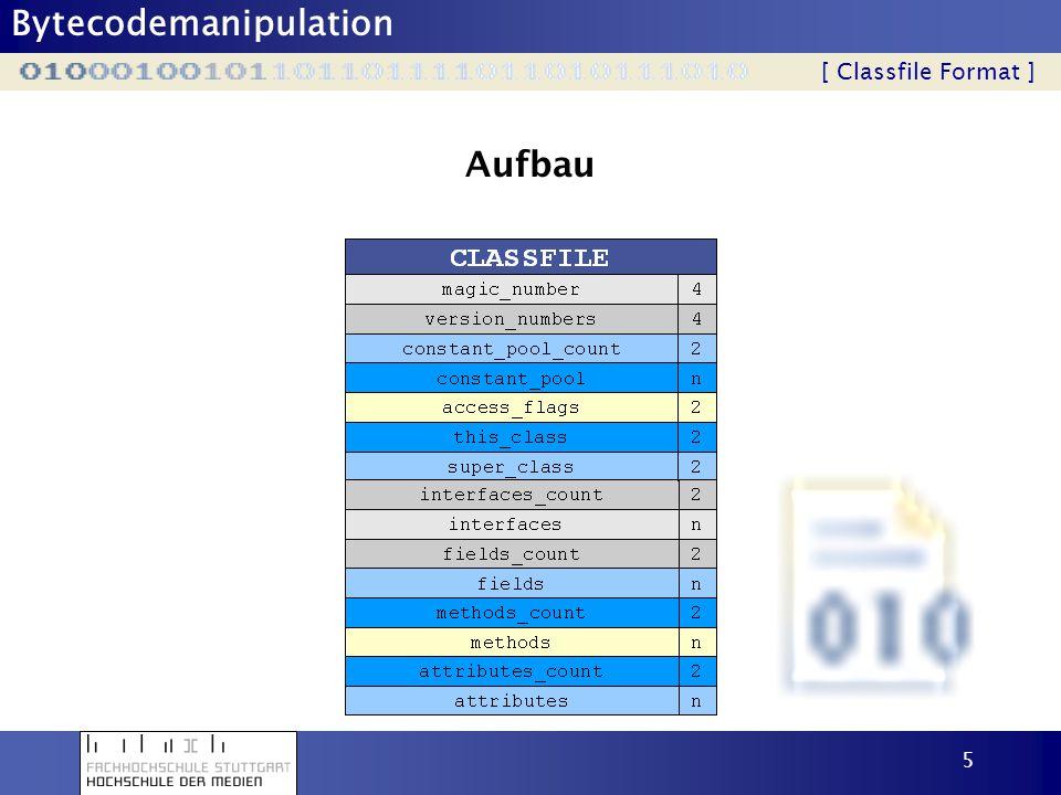 Aufbau [ Classfile Format ]